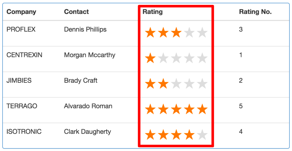 angular2 stars rating component with typescript   js 231 sp